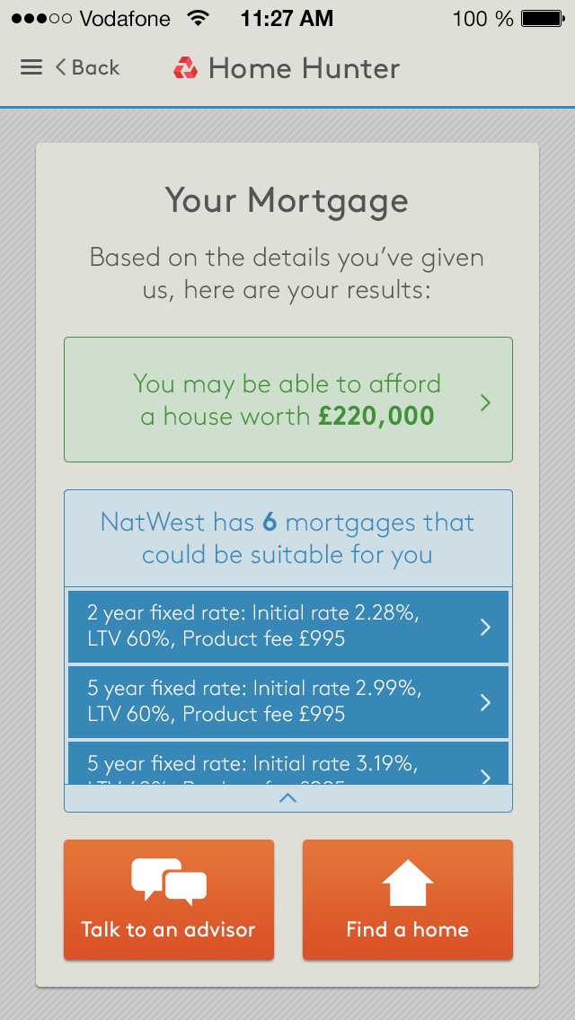 Mortgage Results Expanded