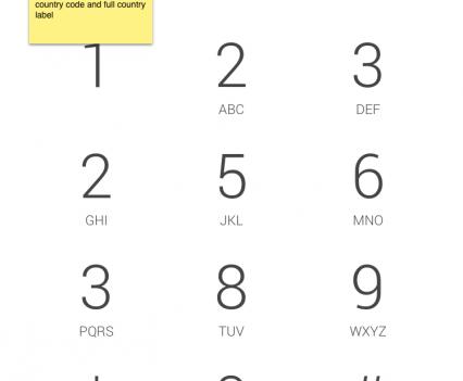 Keypad Wireframe v2 (iOS)